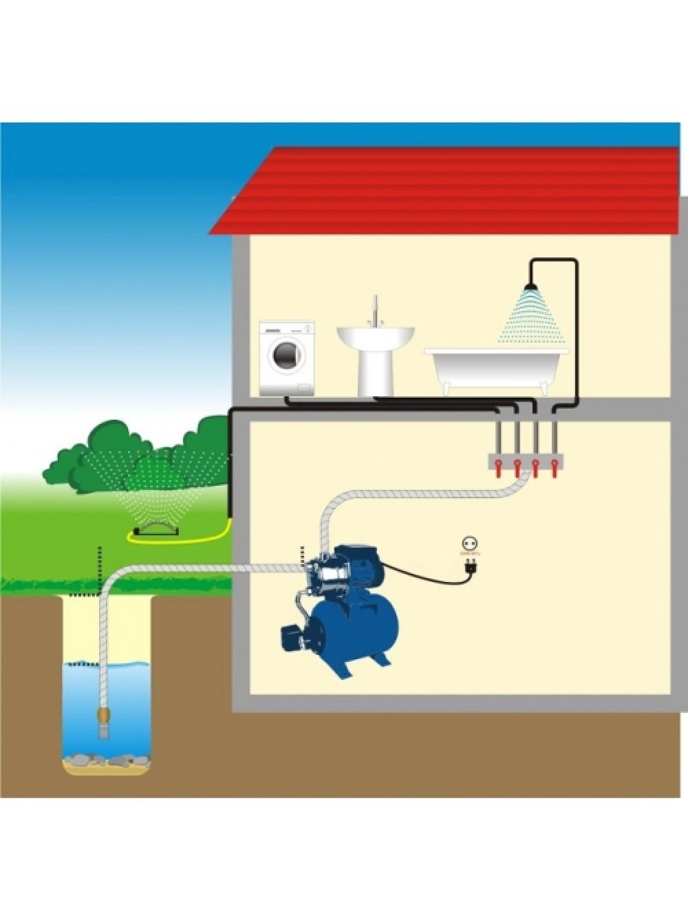 Как сделать водопровод из колодца на даче или в частном доме 36
